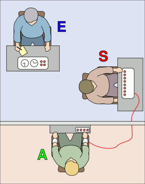 Milgram experiment