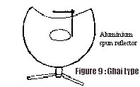 Solar-cooker-designs-ghai type-F9