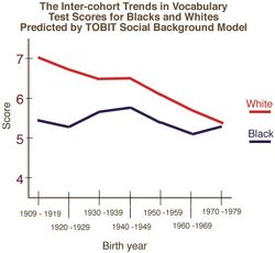 Blackwhite trendbirthyear