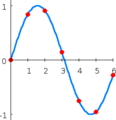 Interpolation example spline.png