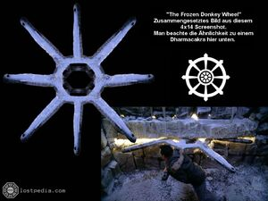 Frozen donkey wheel composite