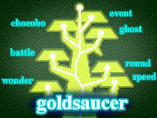 Gold Saucer Map
