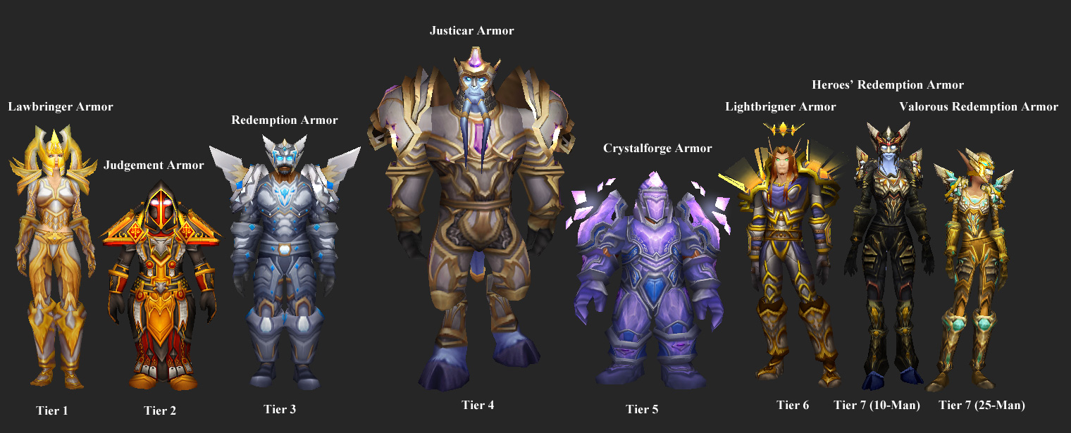 world of warcraft gear guide learn basic. Black Bedroom Furniture Sets. Home Design Ideas