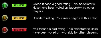 Elite Ratings