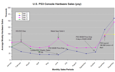 Yoy PS3-13-1-