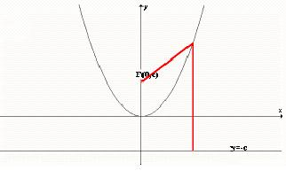 Parabola.jpg