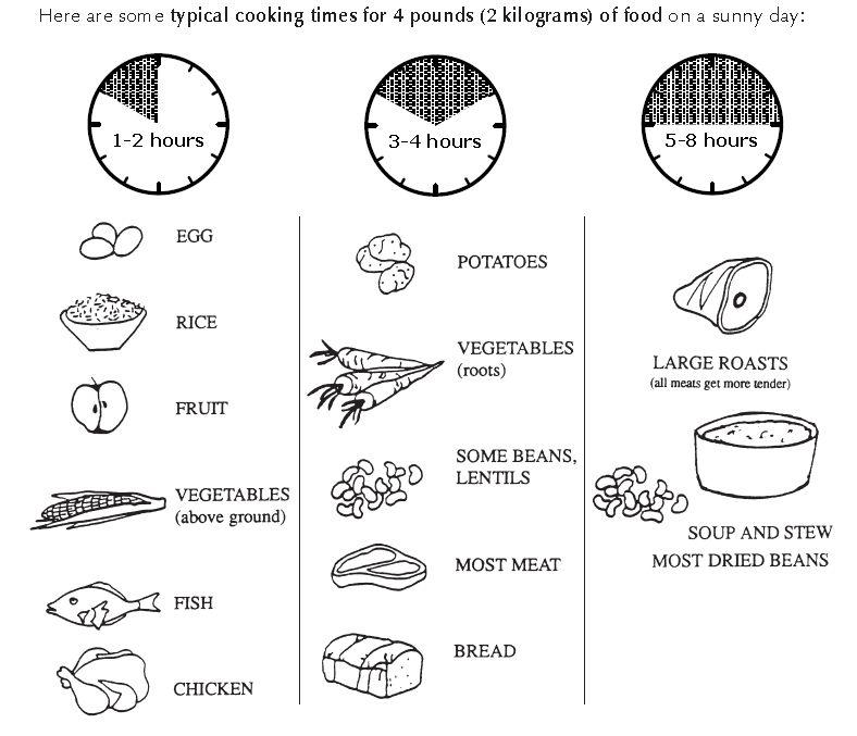 Cozinhar times.jpg