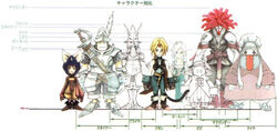 Ff9 char2