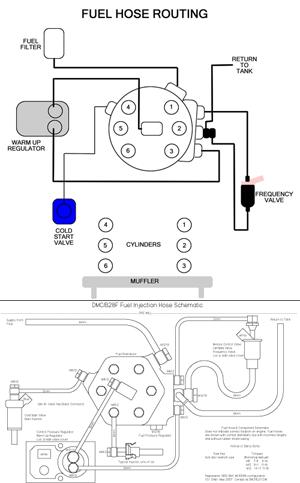fuel good pressure to fuel distributor but no fuel coming out rh dmctalk org Wiring Schematic Symbols Chart Rheem Heat Pump Wiring Diagram