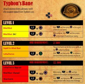 Typhon's Bane - attacks