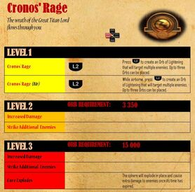Cronos' Rage - attacks
