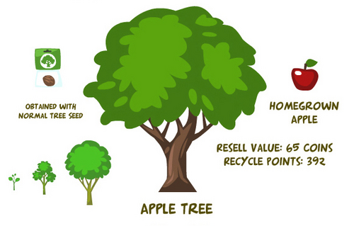 Apple tree pet society wiki pets stores fish for Fish in a tree summary