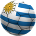 Item soccer Uruguay 01