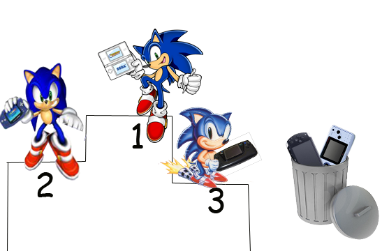 Best-handheld-system-for-Sonic-games