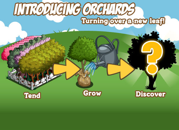 orchards in farmville. Featured on:Orchard