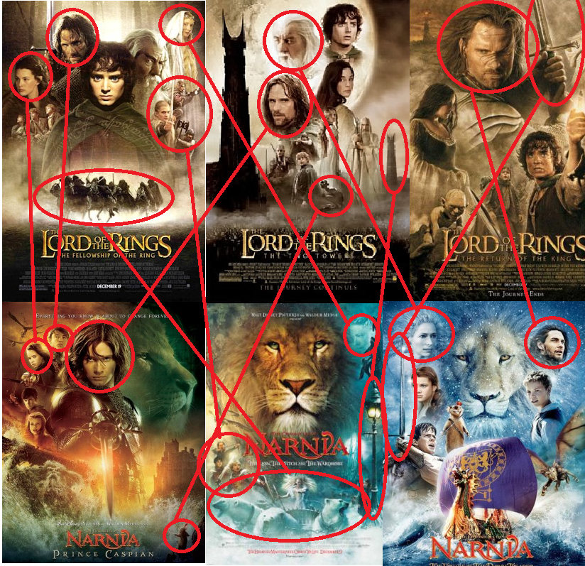Chronicles Of Narnia Movies Chronological Order Archidev