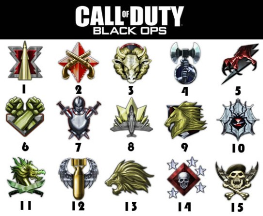 Black Ops Prestige Emblems And Titles. cod lack ops prestige signs.