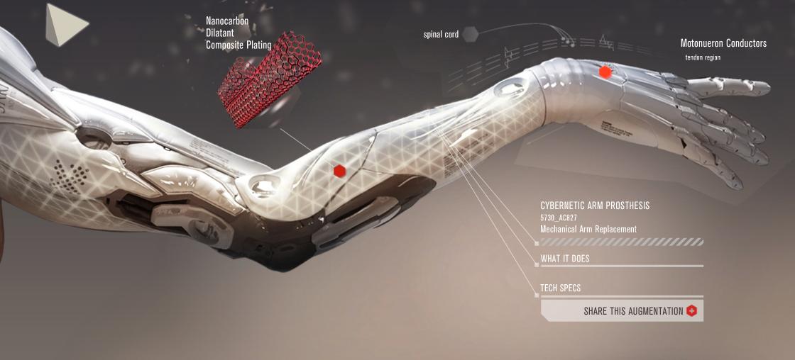 Bionic limbs