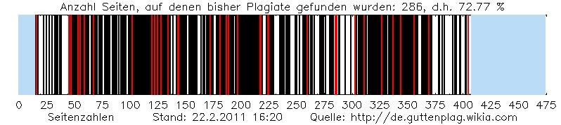 [Image: Plagiat_graphic.jpg]