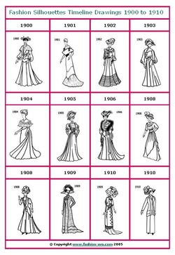 1900to1910 drawings timeline