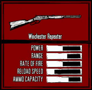 Rdr weapon winchester repeater