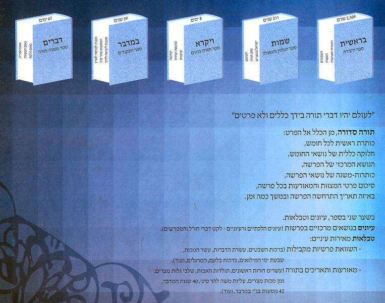 קובץ:תורה סדורה ספרו של הרב יאיר הס מישיבת קדומים.jpg