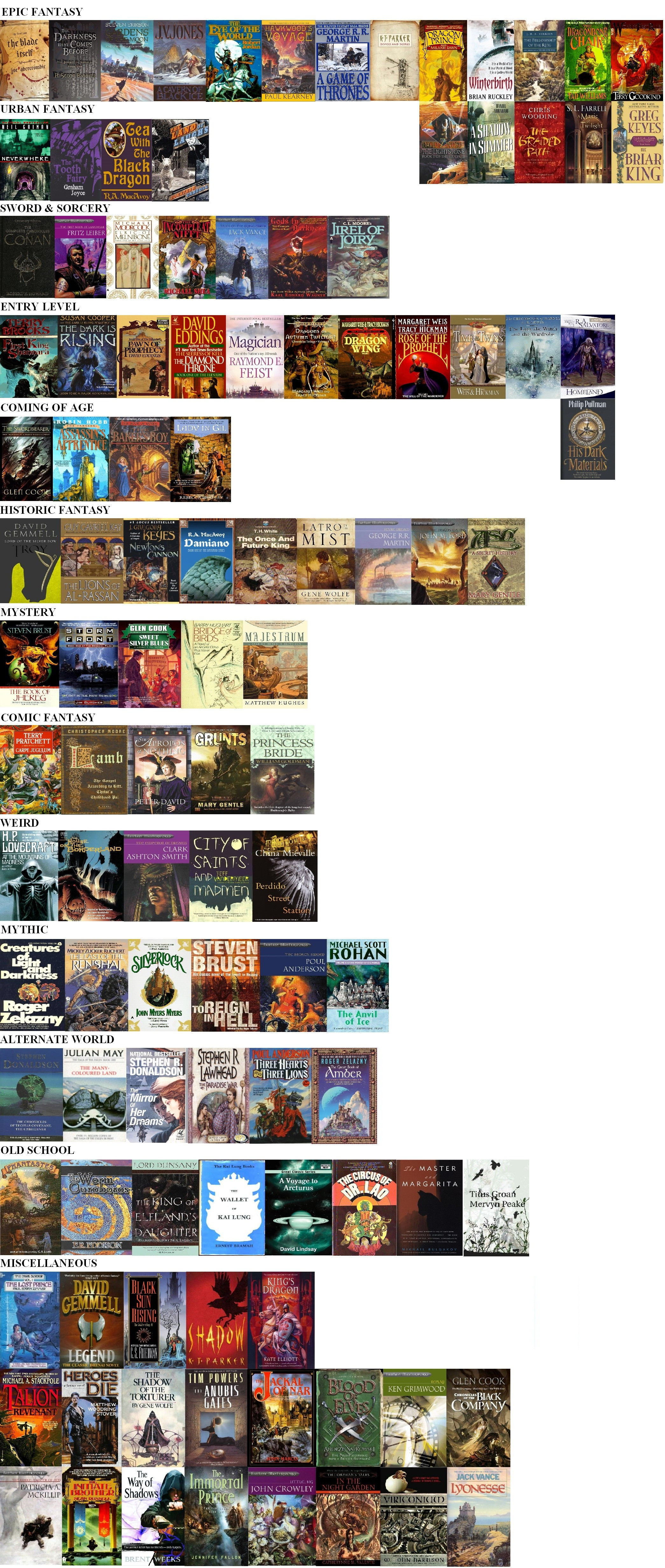 lit/'s recommended literature wiki  Wow  : books