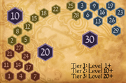 Runebook levels