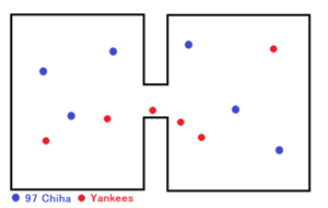 Tank vs Yankee