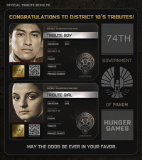 District 10 Tributes