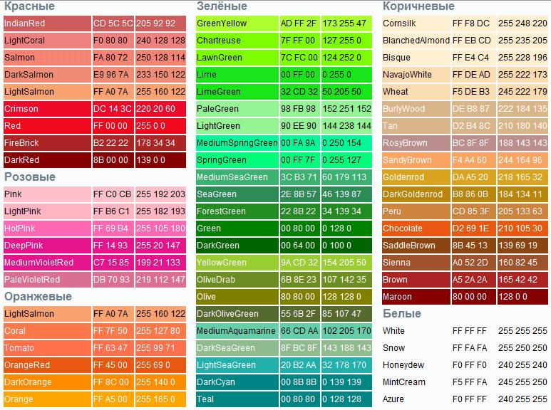 Учебник html gt gt управление цветом