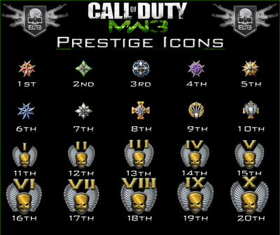 Prestige mode the call of duty wiki black ops ii modern warfare 3 and more - Ontharder prestige ...