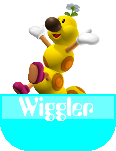 Wiggler MR