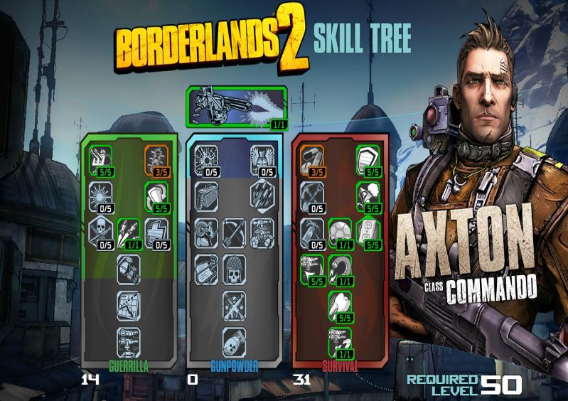 Borderlands Best Axton Build