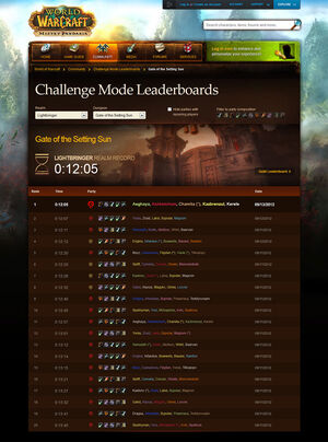 Challenge Mode Leaderboards instance