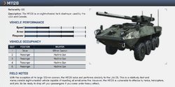 M1128 Overview Notes