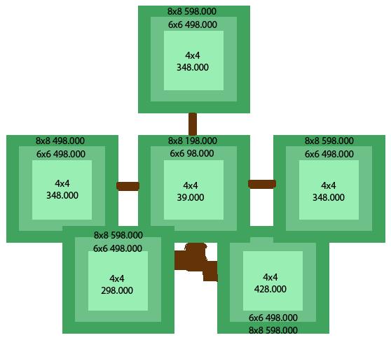 [Guía]Las ampliaciones de tu casa Casa_NL