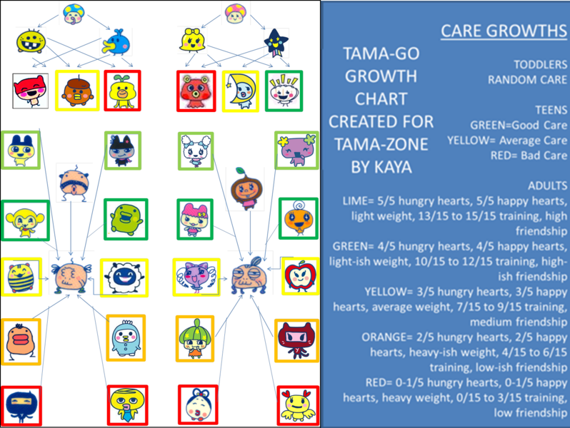 798px-Updated_tama-go_gch.png